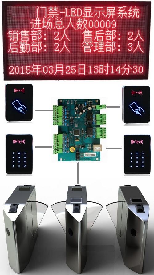 工地门禁外接LED显示屏统计人员数量系统方案